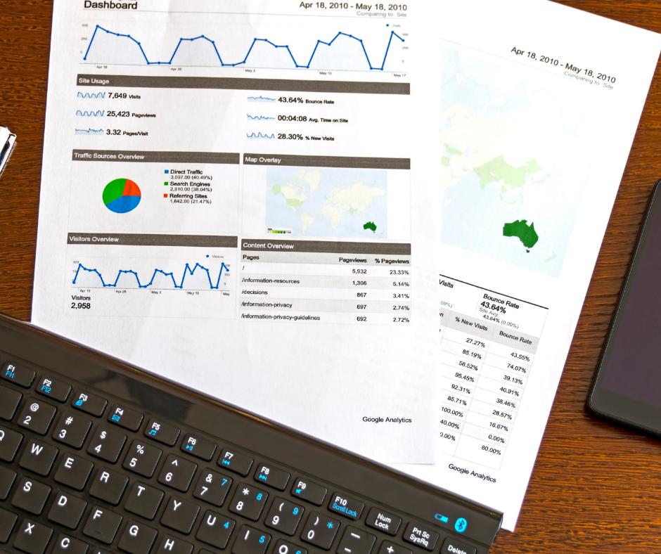 Správa Google Analytics Park Mirakulum